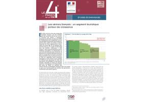 4 Pages n°51 – Les séniors français : un segment touristique porteur de croissance