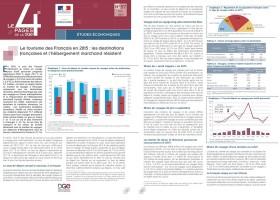 Etude sur le tourisme des Français en 2015