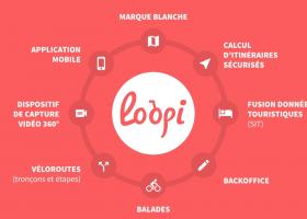 Loopi un nouvel outil de promotion des randonnées